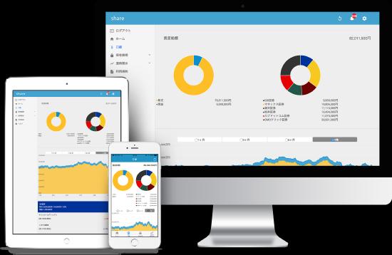 個人投資家のための株式投資ポートフォリオ管理アプリ「シェアー」のAndroid版、PC版をリリース!!  https://shareapp.tokyo/